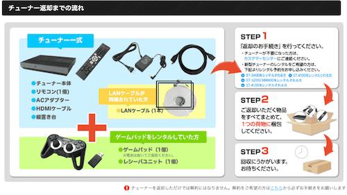 ひかりTVのチューナー返却手順と注意点ガイド 返却しないとどうなる?